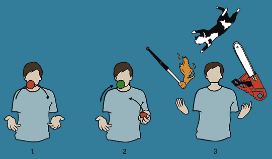 Humorous three step process for juggling. Step #1, start with one ball. Step #2, try juggling two balls. Step #3, try juggling a chainsaw, a flaming baton and a cat.